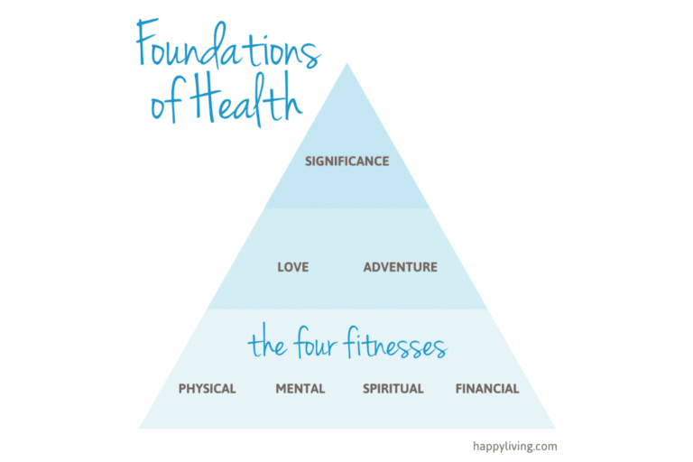 FoundationHealth