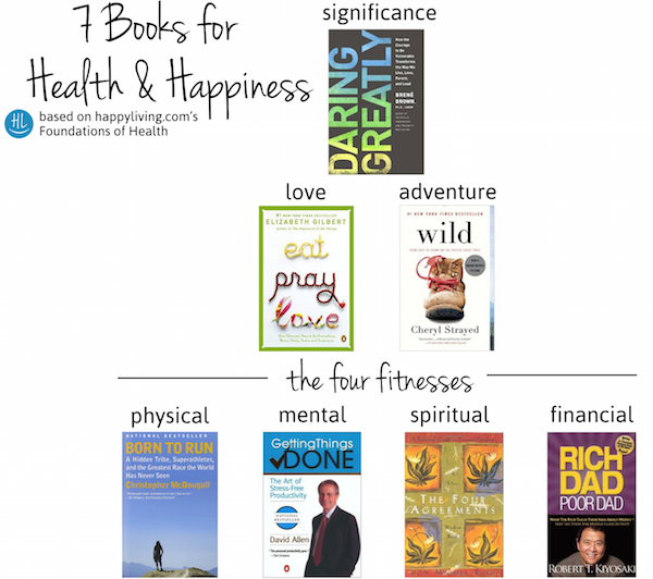 7 Books for Health and Happiness | happyliving.com