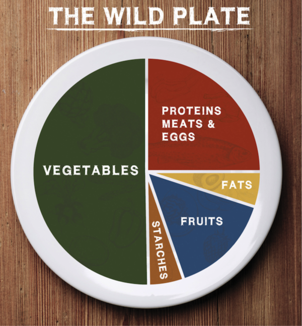 pic-3-the-wild-plate